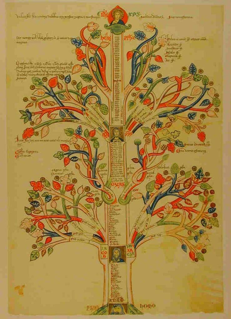 Liber_Figurarum_Libro_de_las_Figuras_Tabla_II_Códice_Reggiano_(s._XIII)_Joaquin_de_Fiore_(1135-1202)
